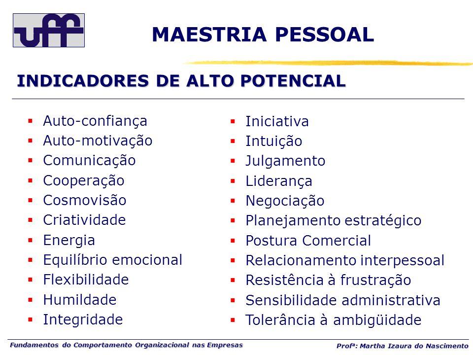 Fundamentos do Comportamento Organizacional nas Empresas Prof a : Martha Izaura do Nascimento MAESTRIA PESSOAL Auto-confiança Auto-motivação Comunicaç