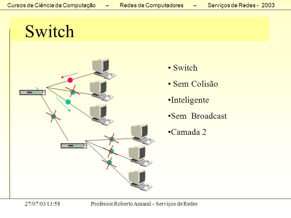 Cursos de Ciência da Computação – Redes de Computadores – Serviços de Redes - 2003 27/07/03 13:58Professor Roberto Amaral – Serviços de Redes Switch S