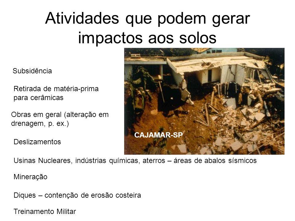 Atividades que podem gerar impactos aos solos Subsidência Retirada de matéria-prima para cerâmicas Obras em geral (alteração em drenagem, p. ex.) Desl
