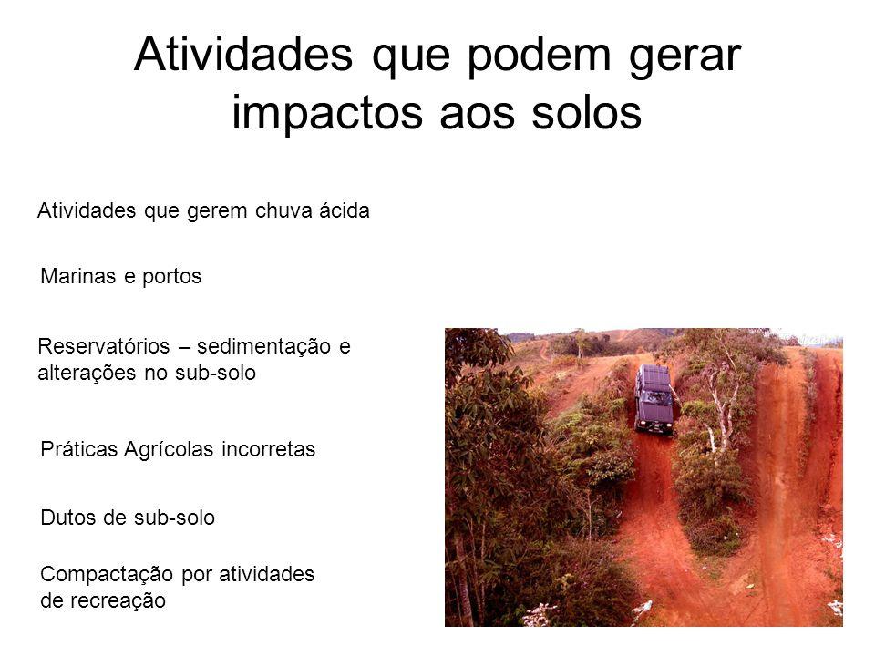 Atividades que podem gerar impactos aos solos Atividades que gerem chuva ácida Marinas e portos Reservatórios – sedimentação e alterações no sub-solo