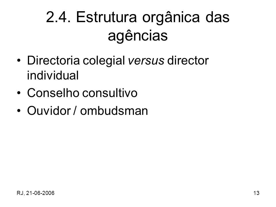 RJ, 21-06-200613 2.4. Estrutura orgânica das agências Directoria colegial versus director individual Conselho consultivo Ouvidor / ombudsman