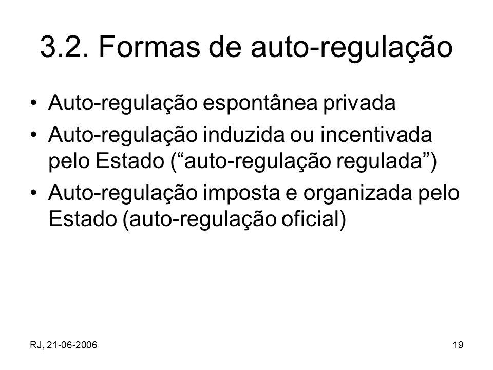 RJ, 21-06-200619 3.2. Formas de auto-regulação Auto-regulação espontânea privada Auto-regulação induzida ou incentivada pelo Estado (auto-regulação re