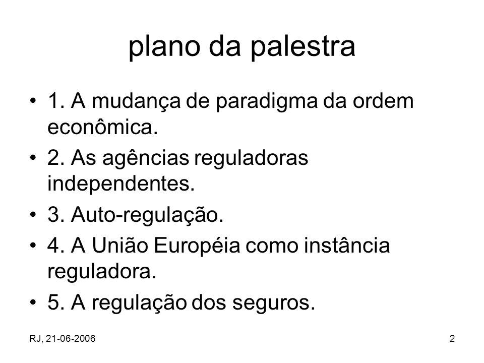 RJ, 21-06-20062 plano da palestra 1. A mudança de paradigma da ordem econômica. 2. As agências reguladoras independentes. 3. Auto-regulação. 4. A Uniã