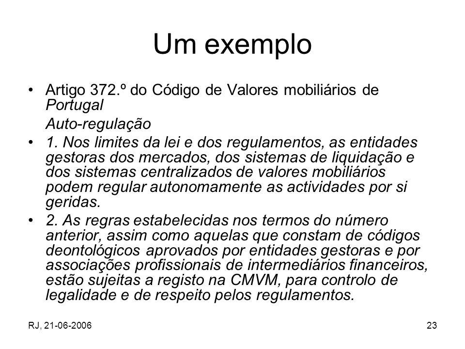RJ, 21-06-200623 Um exemplo Artigo 372.º do Código de Valores mobiliários de Portugal Auto-regulação 1. Nos limites da lei e dos regulamentos, as enti