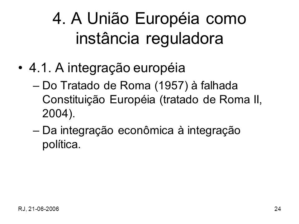 RJ, 21-06-200624 4. A União Européia como instância reguladora 4.1. A integração européia –Do Tratado de Roma (1957) à falhada Constituição Européia (