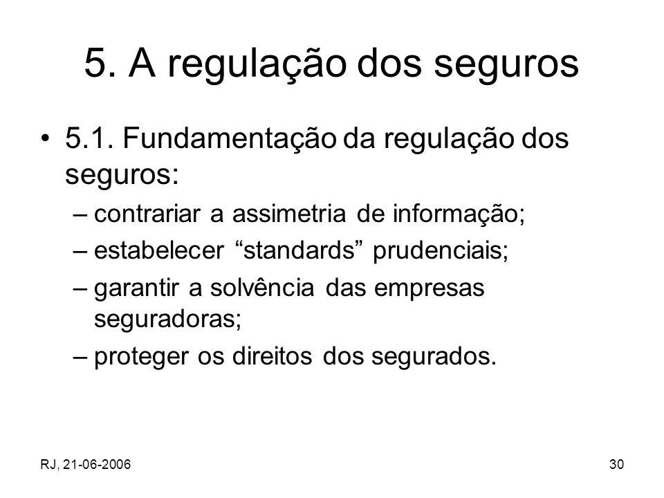 RJ, 21-06-200630 5. A regulação dos seguros 5.1. Fundamentação da regulação dos seguros: –contrariar a assimetria de informação; –estabelecer standard