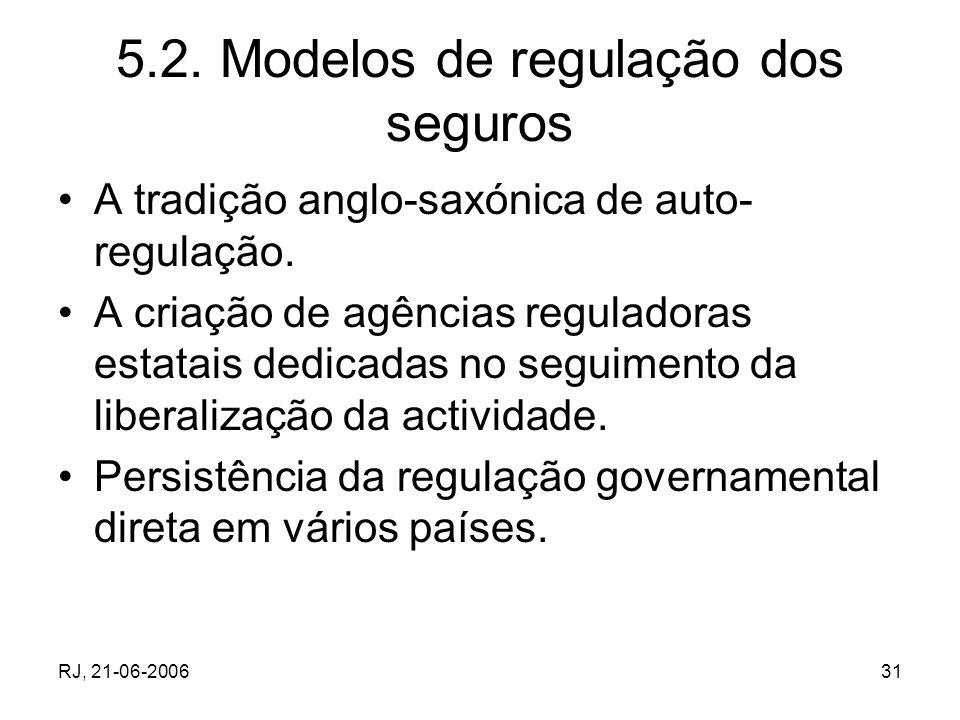 RJ, 21-06-200631 5.2. Modelos de regulação dos seguros A tradição anglo-saxónica de auto- regulação. A criação de agências reguladoras estatais dedica