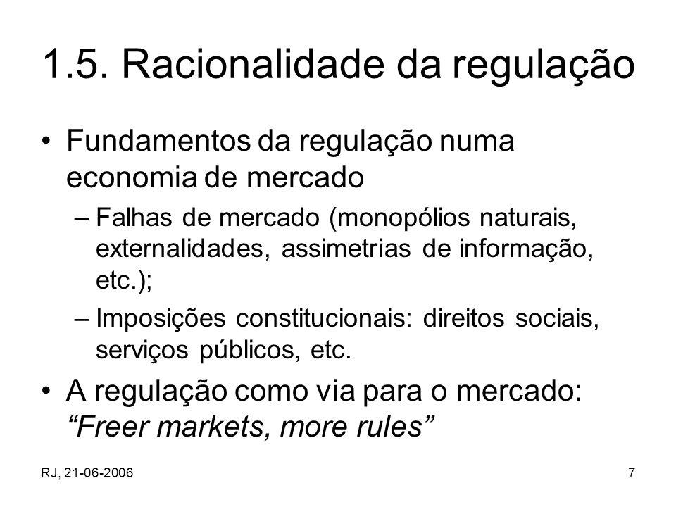RJ, 21-06-20067 1.5. Racionalidade da regulação Fundamentos da regulação numa economia de mercado –Falhas de mercado (monopólios naturais, externalida