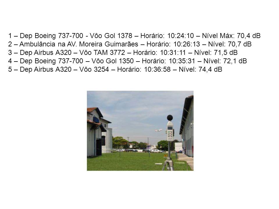 1 – Dep Boeing 737-700 - Vôo Gol 1378 – Horário: 10:24:10 – Nível Máx: 70,4 dB 2 – Ambulância na AV.