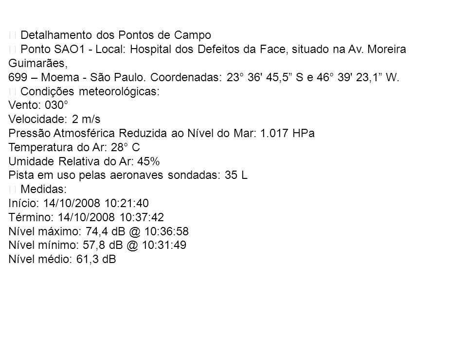 Detalhamento dos Pontos de Campo Ponto SAO1 - Local: Hospital dos Defeitos da Face, situado na Av.