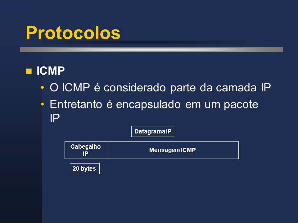 Protocolos ICMP O ICMP é considerado parte da camada IP Entretanto é encapsulado em um pacote IP CabeçalhoIP Mensagem ICMP 20 bytes Datagrama IP