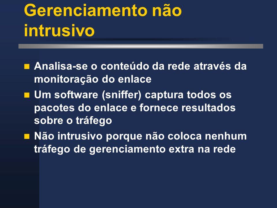 Gerenciamento não intrusivo Analisa-se o conteúdo da rede através da monitoração do enlace Um software (sniffer) captura todos os pacotes do enlace e