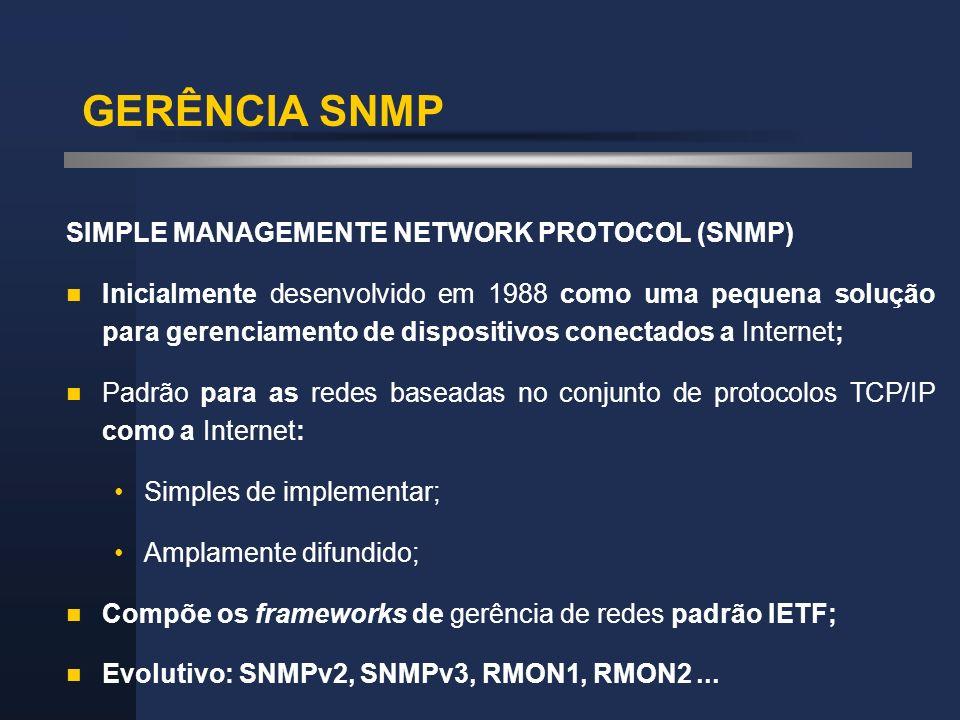 GERÊNCIA SNMP SIMPLE MANAGEMENTE NETWORK PROTOCOL (SNMP) Inicialmente desenvolvido em 1988 como uma pequena solução para gerenciamento de dispositivos