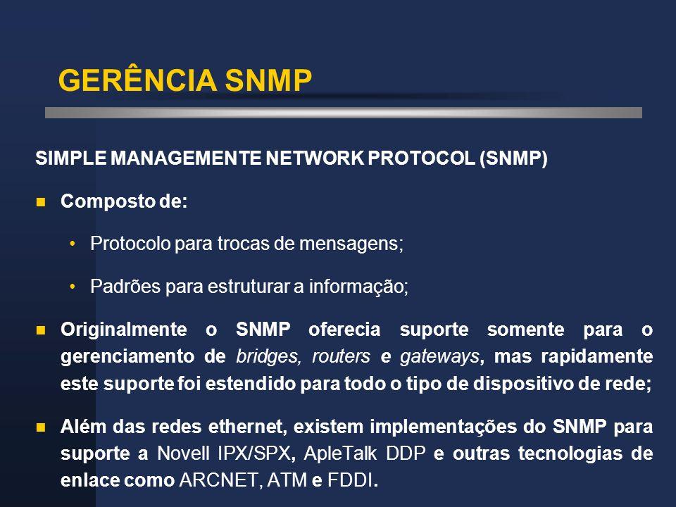 GERÊNCIA SNMP SIMPLE MANAGEMENTE NETWORK PROTOCOL (SNMP) Composto de: Protocolo para trocas de mensagens; Padrões para estruturar a informação; Origin
