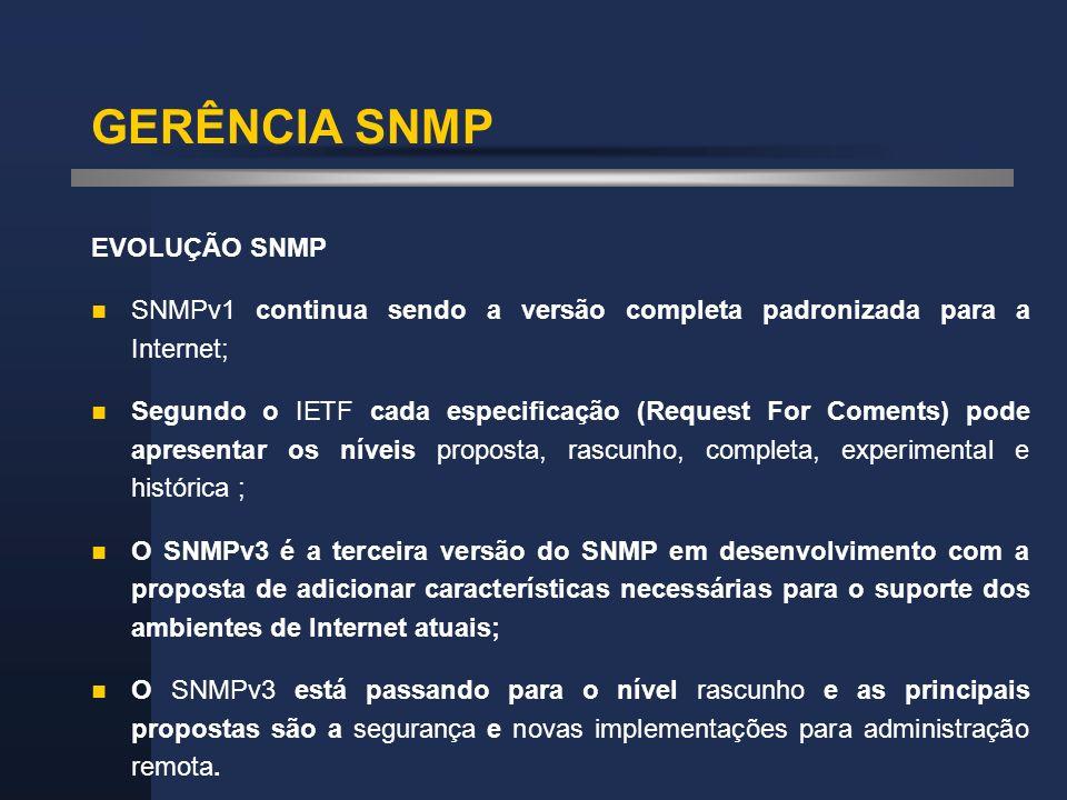 GERÊNCIA SNMP EVOLUÇÃO SNMP SNMPv1 continua sendo a versão completa padronizada para a Internet; Segundo o IETF cada especificação (Request For Coment
