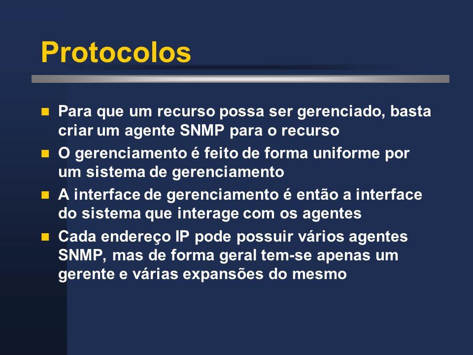 Protocolos Para que um recurso possa ser gerenciado, basta criar um agente SNMP para o recurso O gerenciamento é feito de forma uniforme por um sistem