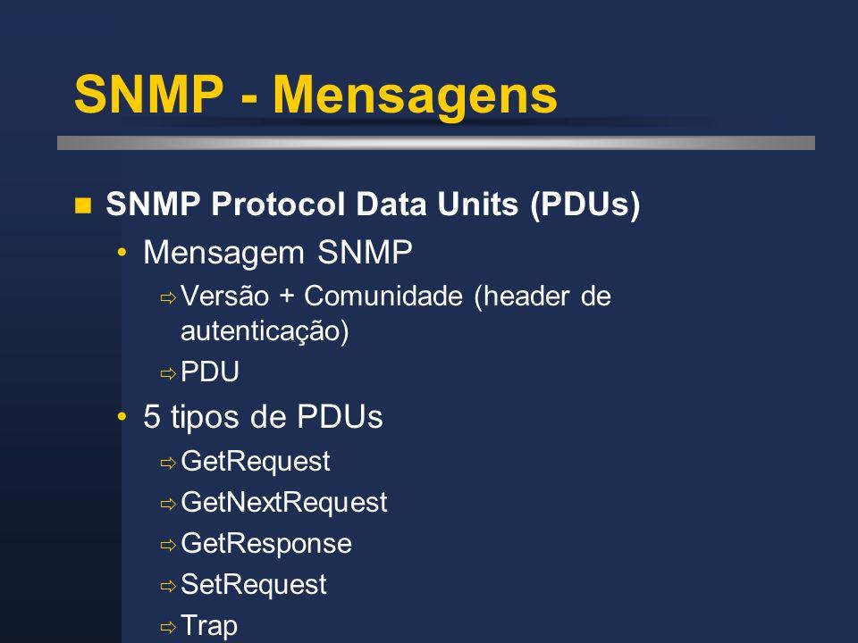 SNMP - Mensagens SNMP Protocol Data Units (PDUs) Mensagem SNMP Versão + Comunidade (header de autenticação) PDU 5 tipos de PDUs GetRequest GetNextRequ