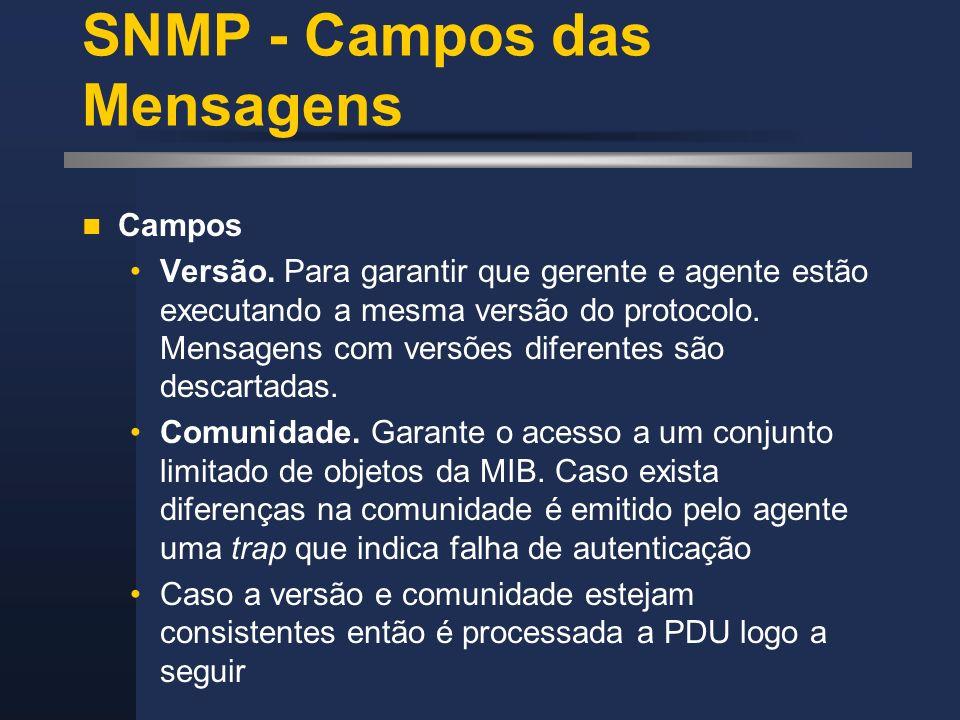 SNMP - Campos das Mensagens Campos Versão. Para garantir que gerente e agente estão executando a mesma versão do protocolo. Mensagens com versões dife