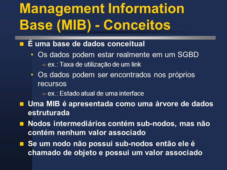 Management Information Base (MIB) - Conceitos É uma base de dados conceitual Os dados podem estar realmente em um SGBD ex.: Taxa de utilização de um l