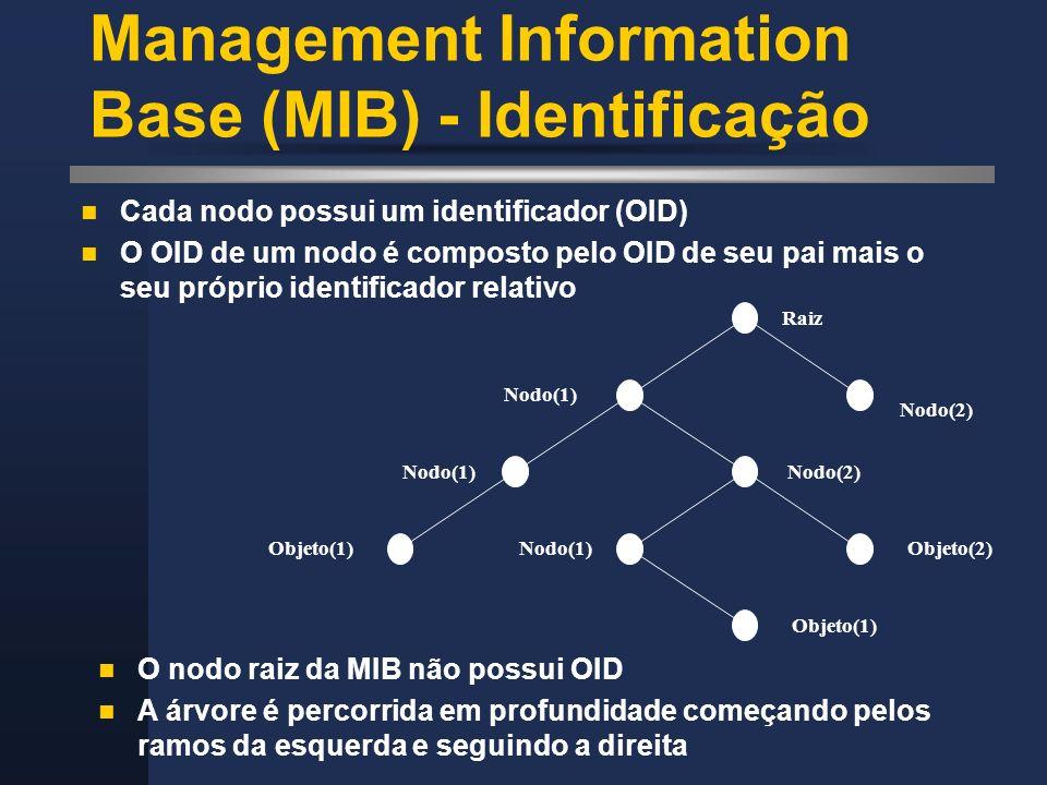 Management Information Base (MIB) - Identificação Cada nodo possui um identificador (OID) O OID de um nodo é composto pelo OID de seu pai mais o seu p