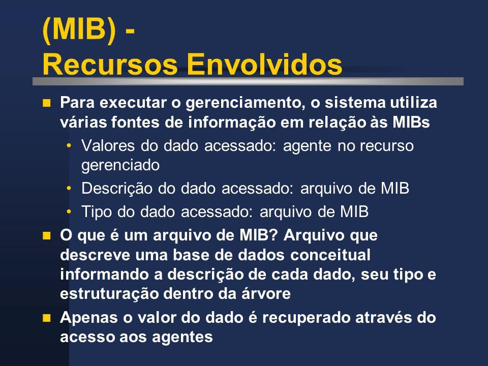 (MIB) - Recursos Envolvidos Para executar o gerenciamento, o sistema utiliza várias fontes de informação em relação às MIBs Valores do dado acessado: