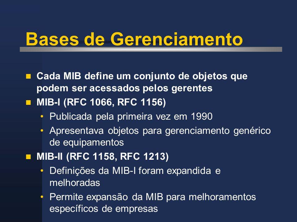 Bases de Gerenciamento Cada MIB define um conjunto de objetos que podem ser acessados pelos gerentes MIB-I (RFC 1066, RFC 1156) Publicada pela primeir