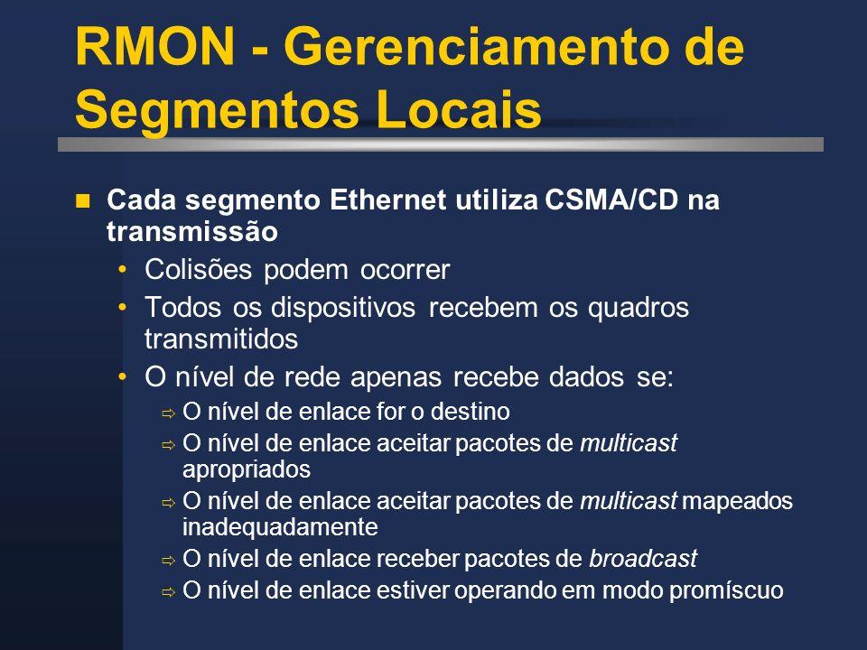 RMON - Gerenciamento de Segmentos Locais Cada segmento Ethernet utiliza CSMA/CD na transmissão Colisões podem ocorrer Todos os dispositivos recebem os