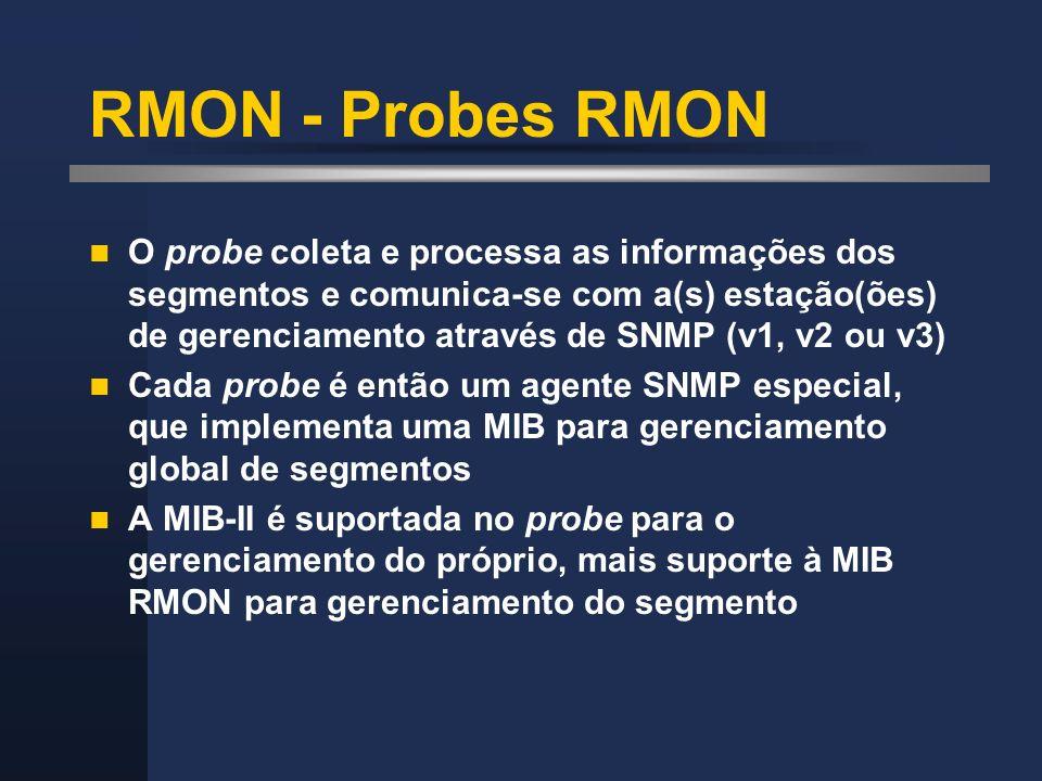 RMON - Probes RMON O probe coleta e processa as informações dos segmentos e comunica-se com a(s) estação(ões) de gerenciamento através de SNMP (v1, v2