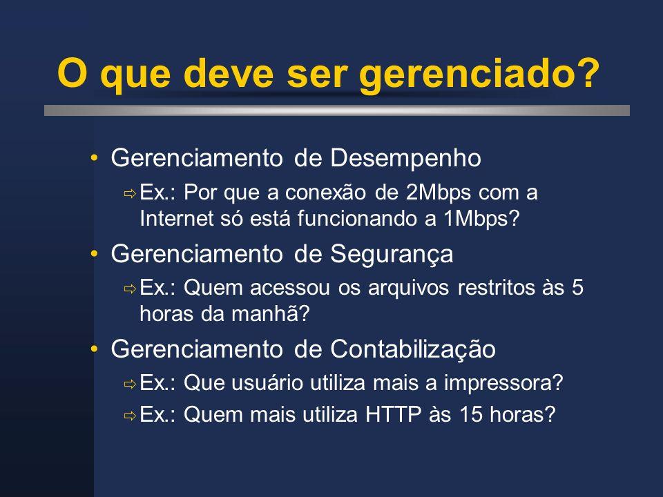 Arquitetura de Gerenciamento Baseada na Web Web Server Agente SNMP SNMP Browser HTTP Gerente SNMP Gerente SNMP Agente SNMP Páginas HTML