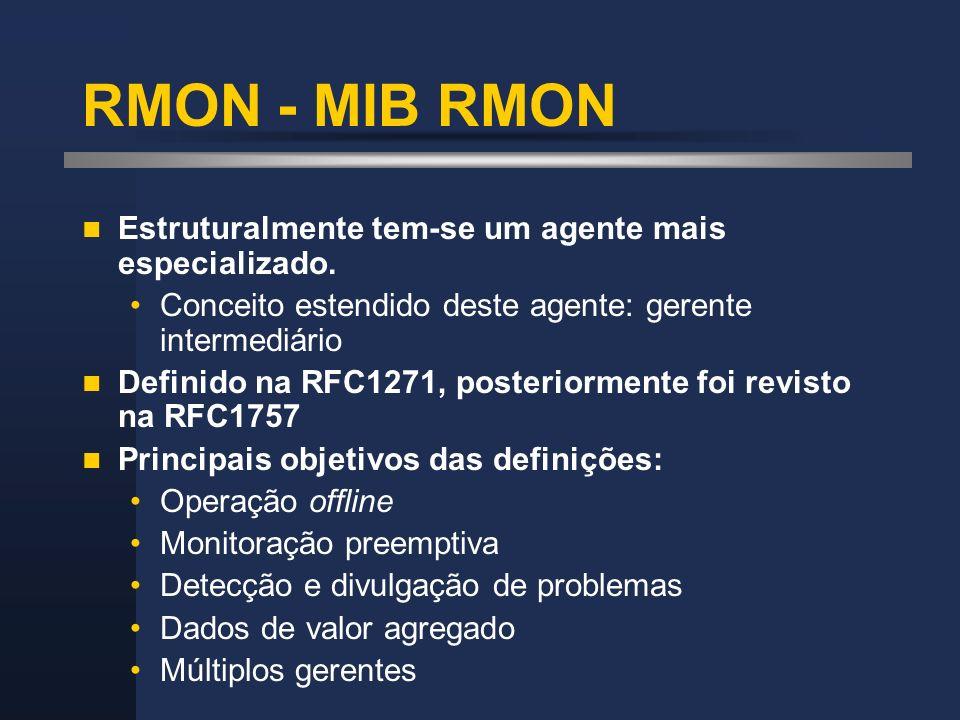 RMON - MIB RMON Estruturalmente tem-se um agente mais especializado. Conceito estendido deste agente: gerente intermediário Definido na RFC1271, poste