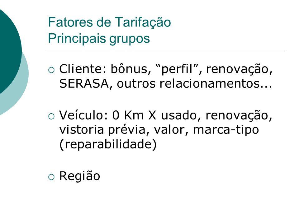 Fatores de Tarifação Principais grupos Cliente: bônus, perfil, renovação, SERASA, outros relacionamentos... Veículo: 0 Km X usado, renovação, vistoria