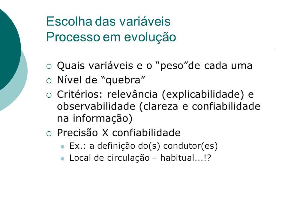 Escolha das variáveis Processo em evolução Quais variáveis e o pesode cada uma Nível de quebra Critérios: relevância (explicabilidade) e observabilida
