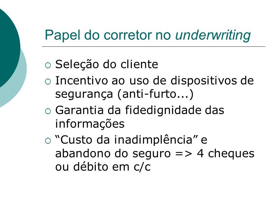 Papel do corretor no underwriting Seleção do cliente Incentivo ao uso de dispositivos de segurança (anti-furto...) Garantia da fidedignidade das infor