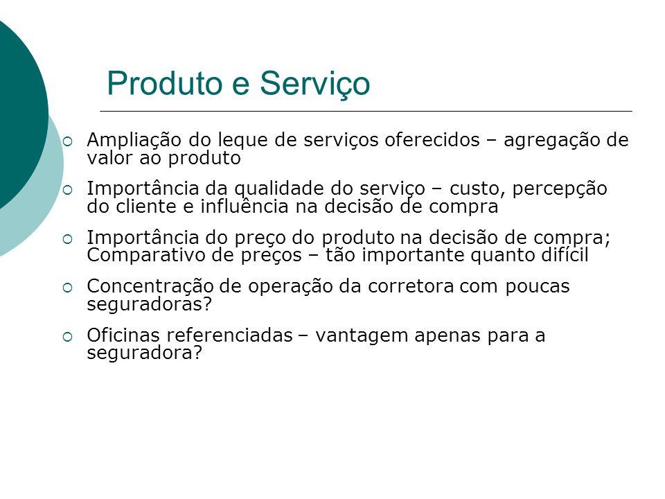 Produto e Serviço Ampliação do leque de serviços oferecidos – agregação de valor ao produto Importância da qualidade do serviço – custo, percepção do