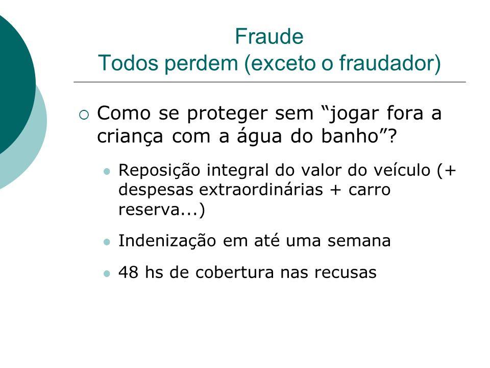 Fraude Todos perdem (exceto o fraudador) Como se proteger sem jogar fora a criança com a água do banho? Reposição integral do valor do veículo (+ desp