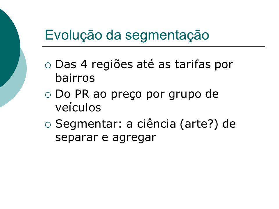 Evolução da segmentação Das 4 regiões até as tarifas por bairros Do PR ao preço por grupo de veículos Segmentar: a ciência (arte?) de separar e agrega
