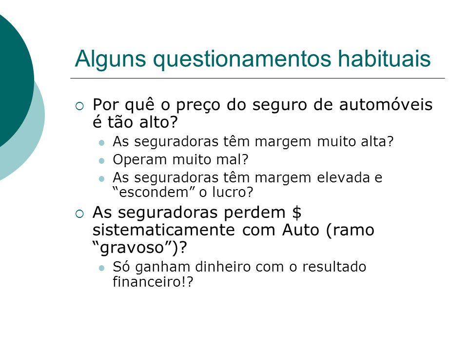 Equação de resultado Prêmio líquido Sinistralidade Custo de comercialização DA + tributos Resultado operacional Capol Ad.