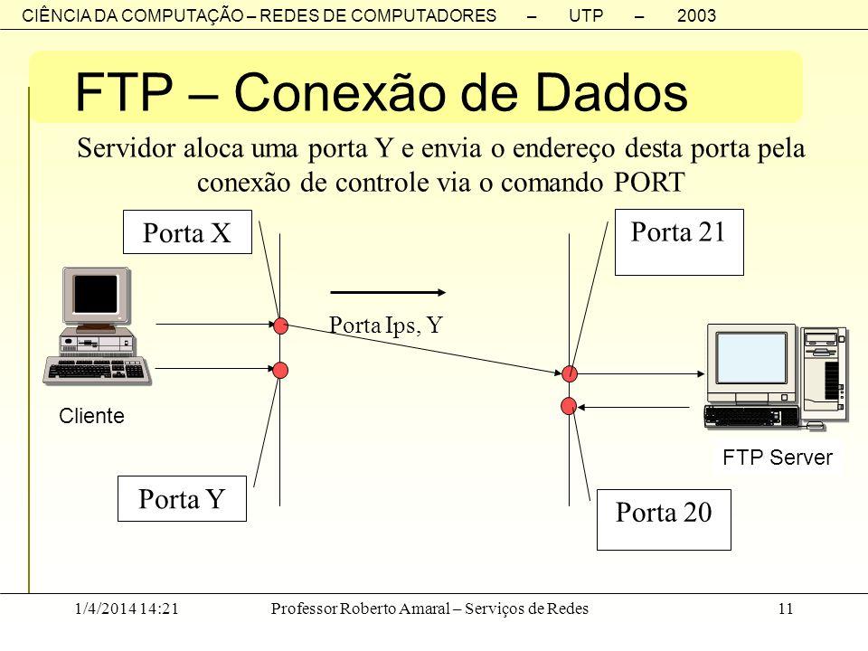 CIÊNCIA DA COMPUTAÇÃO – REDES DE COMPUTADORES – UTP – 2003 1/4/2014 14:23Professor Roberto Amaral – Serviços de Redes11 FTP – Conexão de Dados FTP Ser