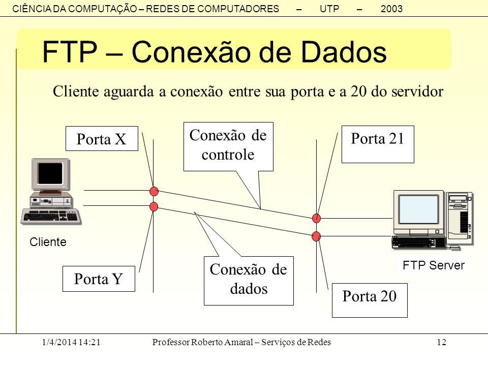 CIÊNCIA DA COMPUTAÇÃO – REDES DE COMPUTADORES – UTP – 2003 1/4/2014 14:23Professor Roberto Amaral – Serviços de Redes12 FTP – Conexão de Dados Cliente