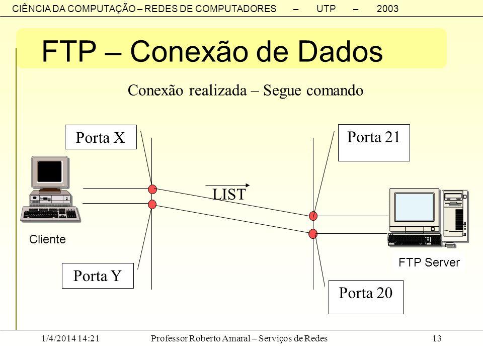 CIÊNCIA DA COMPUTAÇÃO – REDES DE COMPUTADORES – UTP – 2003 1/4/2014 14:23Professor Roberto Amaral – Serviços de Redes13 FTP – Conexão de Dados FTP Ser