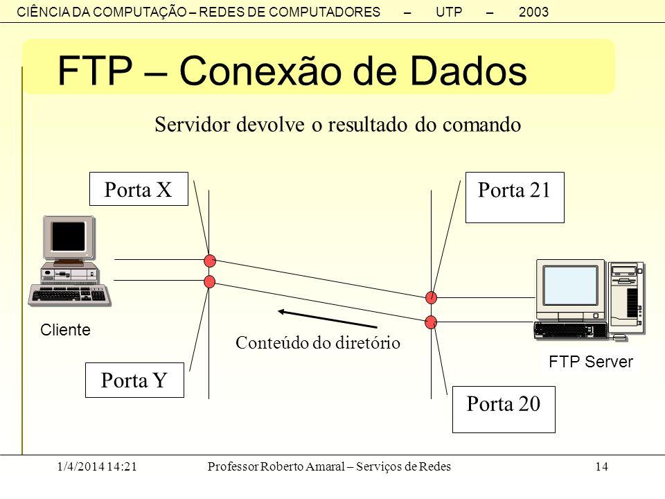 CIÊNCIA DA COMPUTAÇÃO – REDES DE COMPUTADORES – UTP – 2003 1/4/2014 14:23Professor Roberto Amaral – Serviços de Redes14 FTP – Conexão de Dados FTP Ser