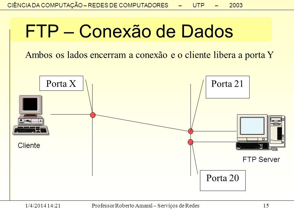 CIÊNCIA DA COMPUTAÇÃO – REDES DE COMPUTADORES – UTP – 2003 1/4/2014 14:23Professor Roberto Amaral – Serviços de Redes15 FTP – Conexão de Dados FTP Ser