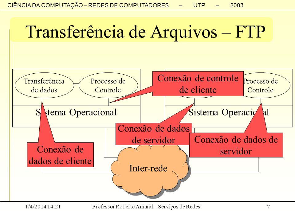 CIÊNCIA DA COMPUTAÇÃO – REDES DE COMPUTADORES – UTP – 2003 1/4/2014 14:23Professor Roberto Amaral – Serviços de Redes7 Transferência de Arquivos – FTP