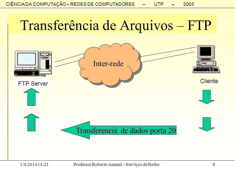 CIÊNCIA DA COMPUTAÇÃO – REDES DE COMPUTADORES – UTP – 2003 1/4/2014 14:23Professor Roberto Amaral – Serviços de Redes8 Transferência de Arquivos – FTP