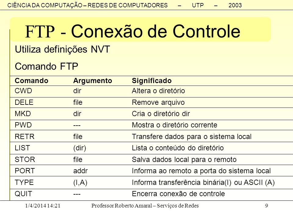 CIÊNCIA DA COMPUTAÇÃO – REDES DE COMPUTADORES – UTP – 2003 1/4/2014 14:23Professor Roberto Amaral – Serviços de Redes9 FTP - Conexão de Controle Utili
