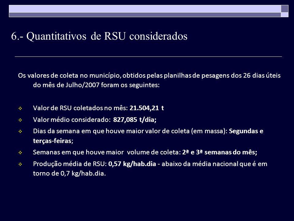 6.- Quantitativos de RSU considerados Os valores de coleta no município, obtidos pelas planilhas de pesagens dos 26 dias úteis do mês de Julho/2007 fo
