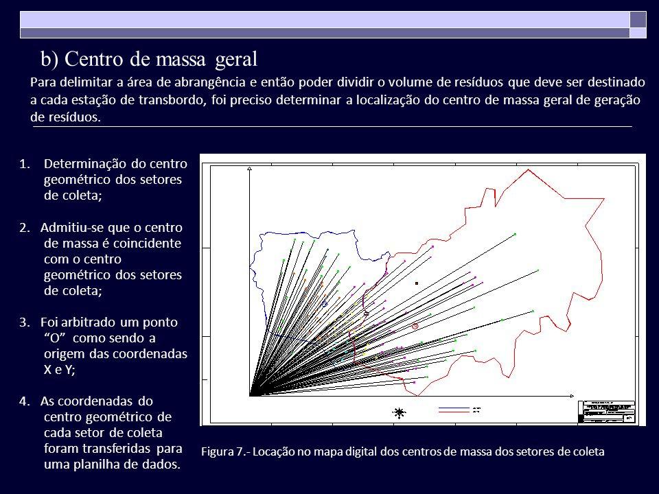b) Centro de massa geral Figura 7.- Locação no mapa digital dos centros de massa dos setores de coleta 1.Determinação do centro geométrico dos setores