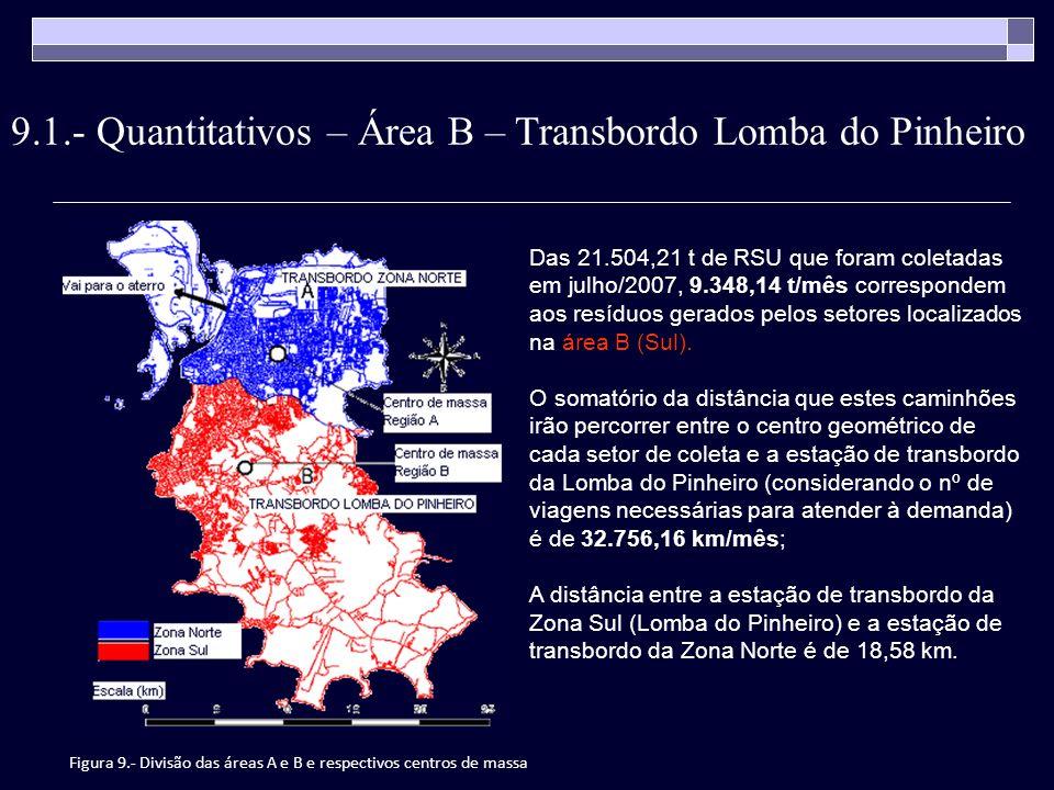 Das 21.504,21 t de RSU que foram coletadas em julho/2007, 9.348,14 t/mês correspondem aos resíduos gerados pelos setores localizados na área B (Sul).