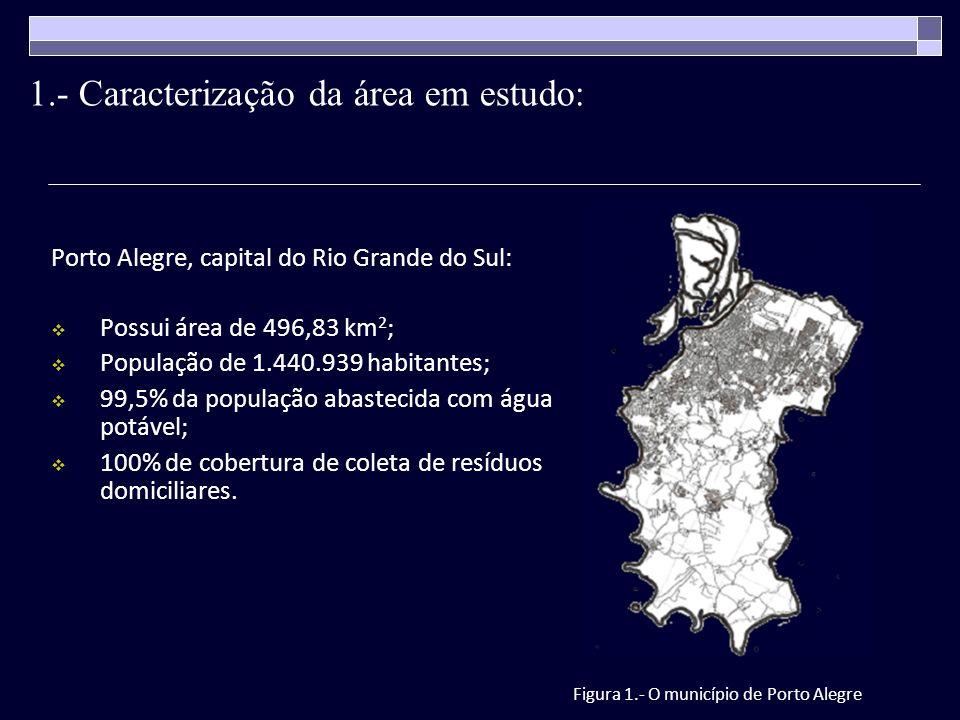 1.- Caracterização da área em estudo: Porto Alegre, capital do Rio Grande do Sul: Possui área de 496,83 km 2 ; População de 1.440.939 habitantes; 99,5
