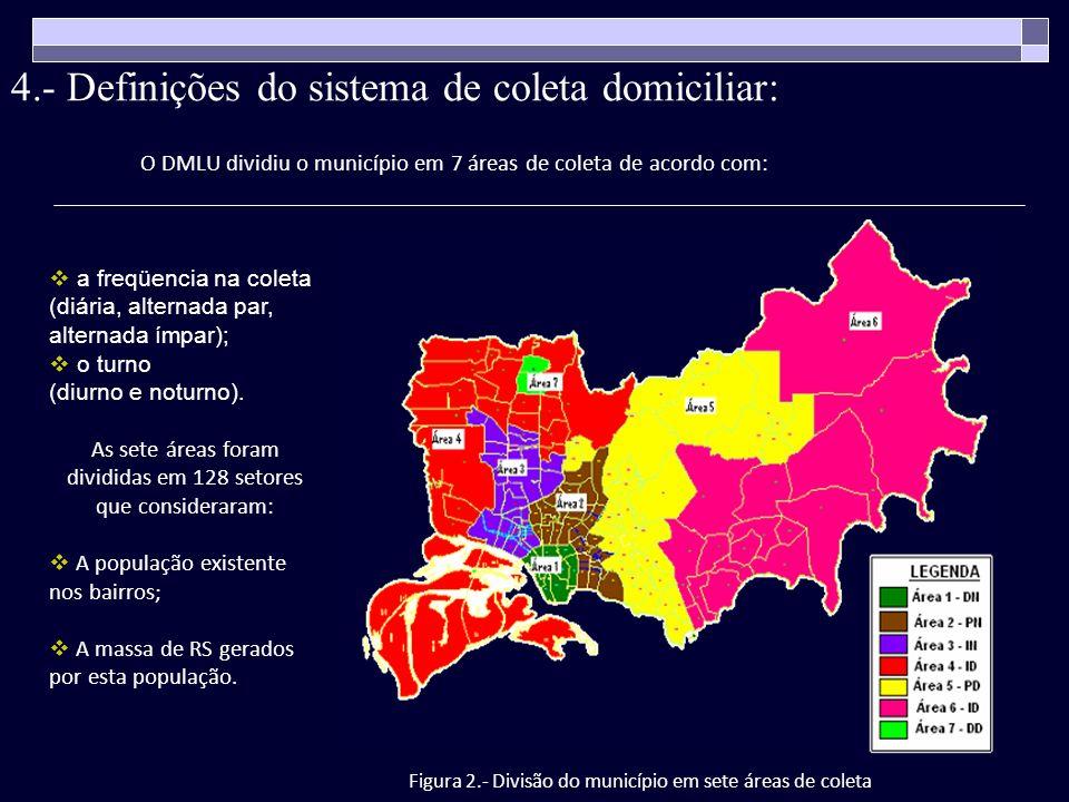 Figura 2.- Divisão do município em sete áreas de coleta O DMLU dividiu o município em 7 áreas de coleta de acordo com: a freqüencia na coleta (diária,